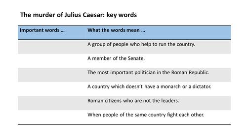 Why was Caesar murdered Worksheet