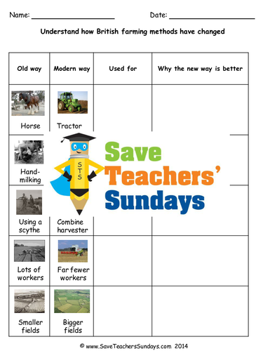 Changes in British Farming KS1 Lesson Plan, PowerPoint and Worksheets