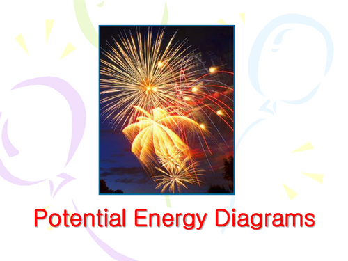 Enthalpy: Overview, Potential Energy Diagrams and Calculations