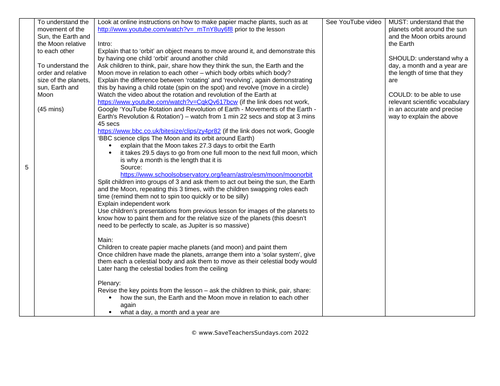 The Movement Of The Earth Moon And Planets Ks2 Lesson Plan By