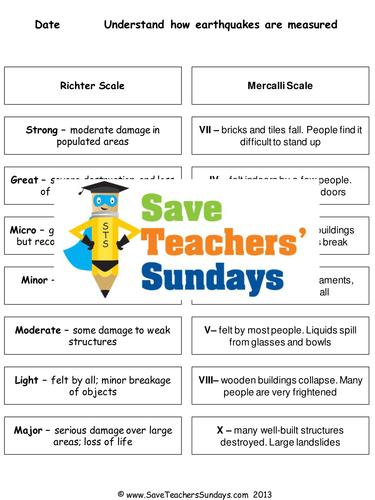 Earthquake Worksheets For Kindergarten