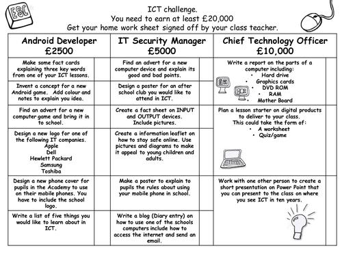 ICT Challenge Independent Homework Task