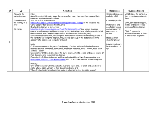 Save teachers sundays teaching resources tes the parts of a river ks2 lesson plan worksheet and plenary activity ibookread Download