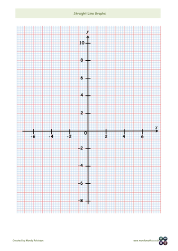 Drawing Line Graph Questions : Linear graph match by orie uk teaching resources tes