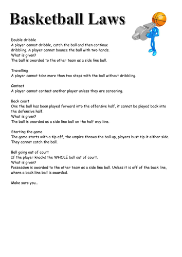 Basketbal rules or officiating card