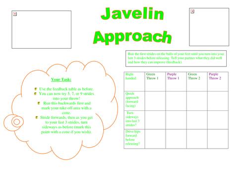 Athletics Reciprocal cards for javelin, shot put, sprinting, hurdles, sprinting, discus, high jump