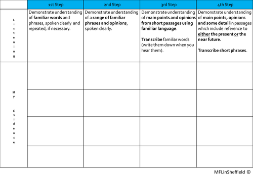 GCSE French Student Skills Tracker