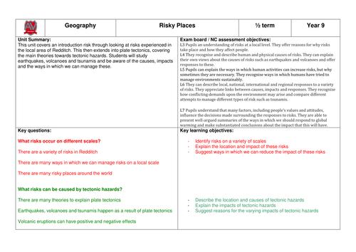 KS3 Geography - Risky World
