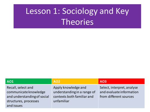 sociological theories and family