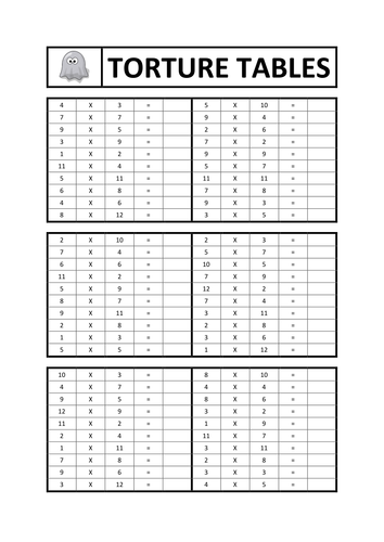 Torture Tables - Times Tables Challenge and Certificates