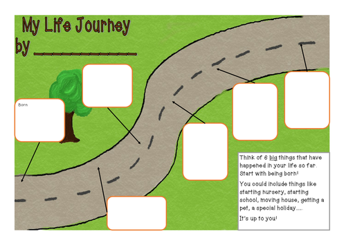 Autobiography, 'My Life Journey', worksheet