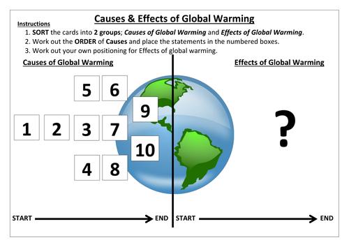 KS3 Geography - Global Warming