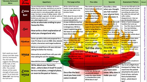 A bank of Nando's style homework menus for common texts studied