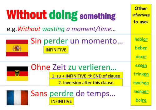 Complex Phrases in French, German and Spanish