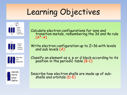 Alr3s shop teaching resources tes ocr a level chemistry a new spec from sept 2015 electron structure lesson urtaz Gallery