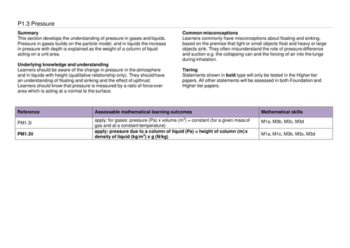 A complete SoW for OCR GCSE 9-1 Gateway Combined Science/Physics P1.3
