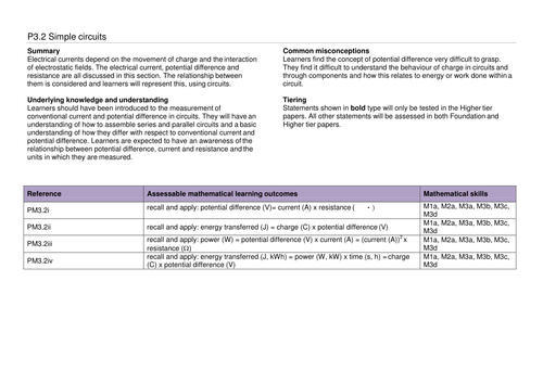 A complete SoW for OCR GCSE 9-1 Gateway Combined Science/Physics P3.2