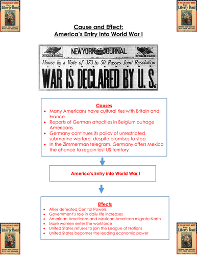 an analysis of causes and effects of world war i Powerpoint with links and source sheet examining causes wwi and also extended writing can be adapted for ks4 as well.