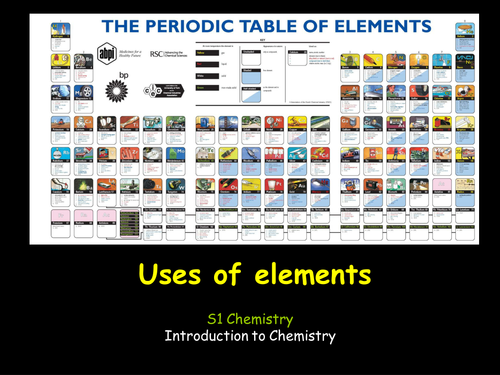 Uses of elements
