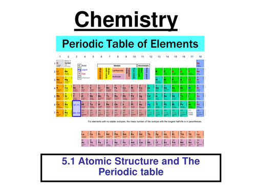 New Aqa Chemistry 51 Atomic Structure And The Periodic Table