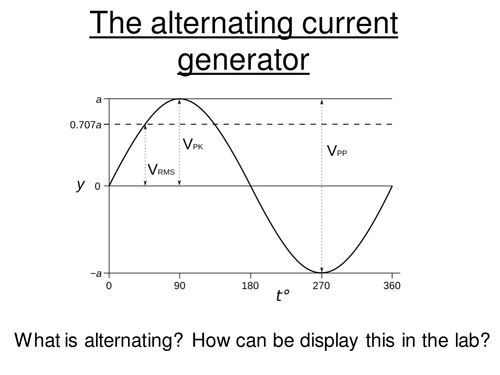 Physics A-Level Year 2 Lesson - Generating Alternating Current (PowerPoint AND lesson plan)