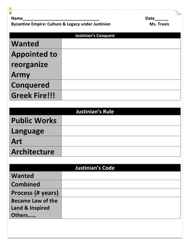 Byzantine Empire Culture Legacy Under Justinian Worksheet Teaching Resources