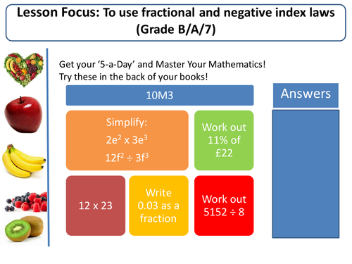 Fractional and negative indices