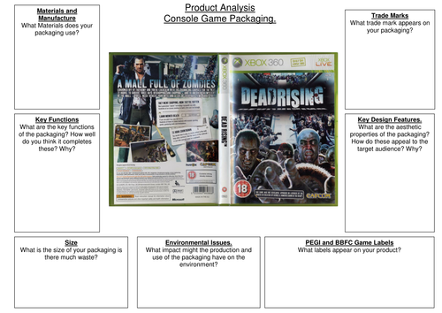 Product Analysis Graphics/Product Design Console Game Packaging KS3 KS4