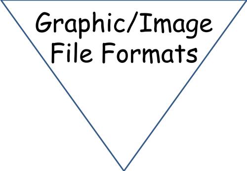 Graphic/Image File Formats Bunting for Display Cambridge Nationals I-Media ICT KS3 KS4