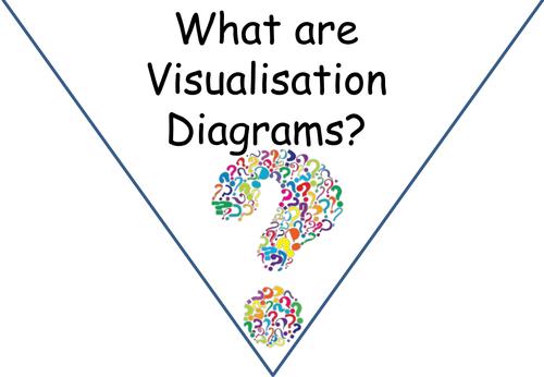 Visualization Diagram Display Bunting I-Media Cambridge Nationals KS3/KS4