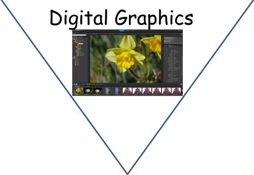 Creative I-Media Bunting for Display Cambridge Nationals Level 1/2 KS3/KS4