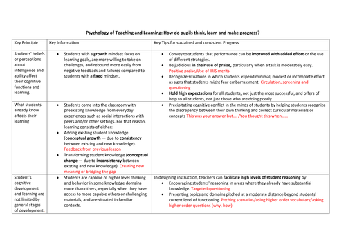 PSYCHOLOGY OF TEACHING AND LEARNING PRACTICAL STRATEGIES FOR PROGRESS