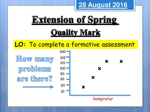 Extension of a Spring Quality Mark Assessment (FULL RESOURCE PACK)