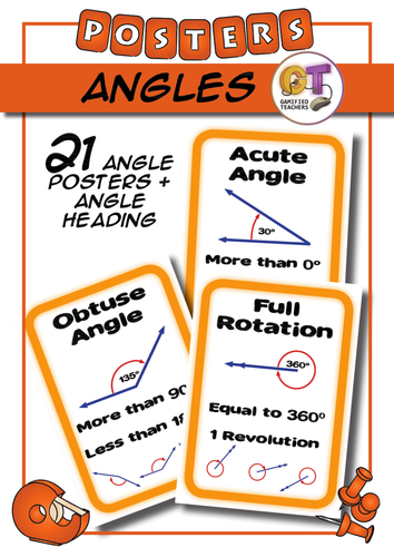 Math Signs - Angle Posters