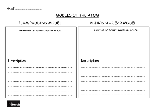 Bohr atomic Model Worksheet   holidayfu further  besides Atomic Models Worksheet   Oaklandeffect also answers to bohr model atom ignment   YouTube moreover MICHAEL FEEBACK   Scott County High also Bohr Atomic Model Worksheets Answers further Atomic Structure Bohr Model Answers     Atomic Structure Bohr Model additionally Bohr atomic Models Worksheet Best Of Bohr Model Worksheet moreover Bohr Model Worksheet Answers Pichaglobal  Bohr Model Worksheet further Review of Bohr Models   ANSWER KEY furthermore 12 Best Images of Bohr Model Worksheet   Bohr Model Worksheet likewise Bohr Model Worksheet Answers   Reeths Puffer s together with  also Bohr Diagram Worksheet Answer Key Wonderfully Bohr Model Worksheets furthermore  also Drawing atoms Worksheet Answer Key Bohr Model Worksheet – letter. on bohr atomic models worksheet answers