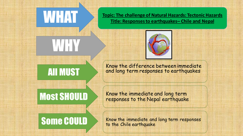 Comparing earthquakes - Chile 2010 and Nepal 2015 - fully resourced lessons