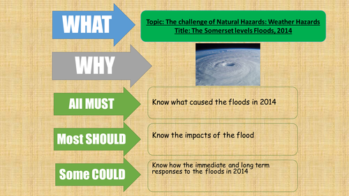 Somerset levels floods 2014  - fully resourced lesson