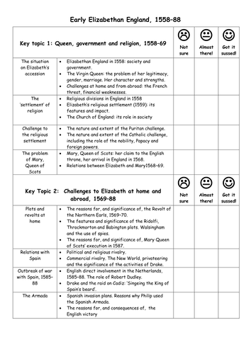 edexcel gcse history checklist early elizabethan england  edexcel gcse history checklist early elizabethan england 1558 88 by lesleyann75 teaching resources tes