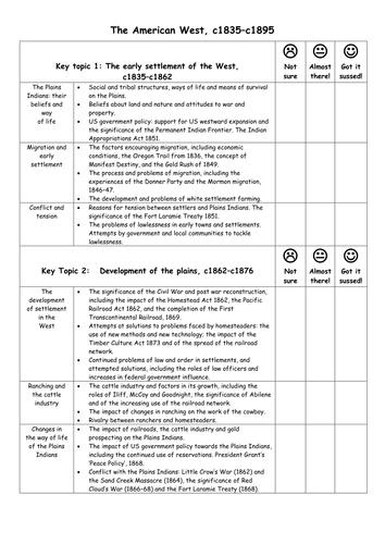 Edexcel GCSE History Checklist: The American West, c1835–c1895