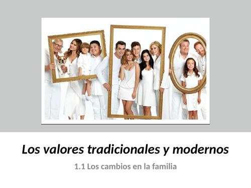 A Level Spanish Los cambios en la familia
