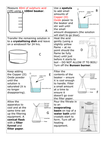 Required Practical AQA 2016 Making Salt/Mini Titration/neutralisation/Making Salt from Copper Oxide