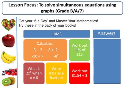Simultaneous Equations, Graphs, Completing the Square & Quadratic formula!