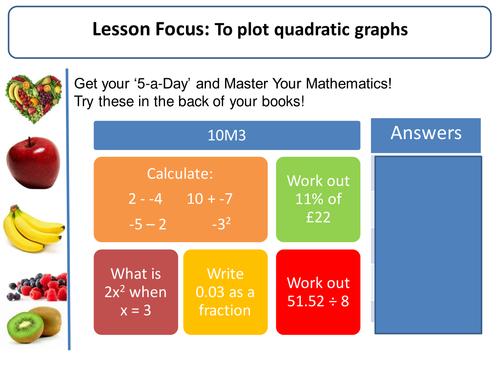 Quadratic, Cubic, Reciprocal, Exponential Graphs!