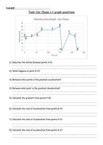 GCSE AQA Physics - P9.2-3 - Velocity - time graphs