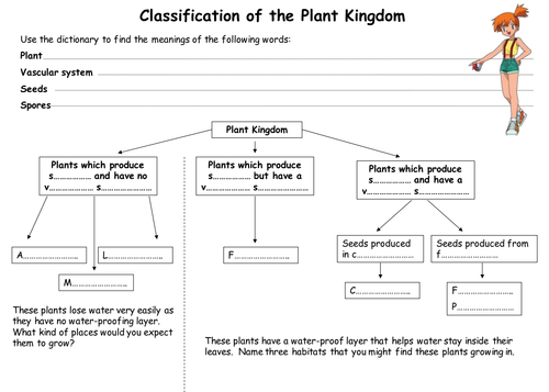 Pokemon Science Plant Classification by sarafalcone Teaching – Plant Classification Worksheet
