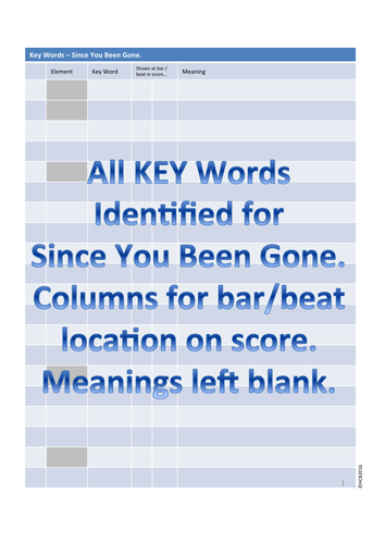 Eduqas Gcse Music 9 1 Key Words Since You Been Gone By Hblythe