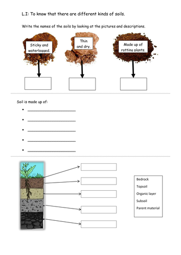 Soils worksheet by rachdf teaching resources tes for 4 parts of soil
