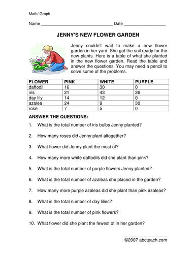Worksheet: Jenny's Garden (elem/upper elem)