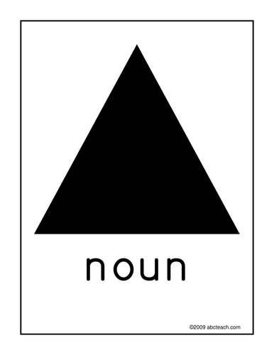 Poster: Parts of Speech - Nouns (for Montessori)