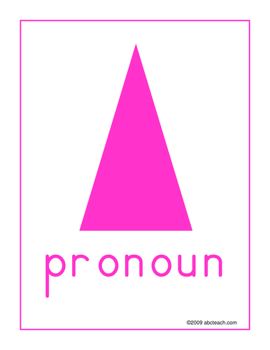 Poster: Parts of Speech - Pronouns (for Montessori)